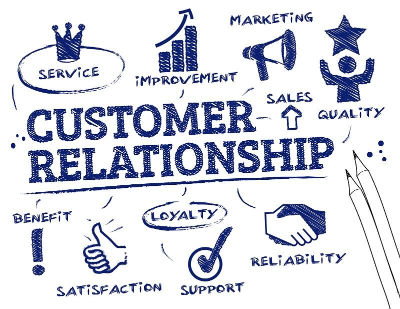 اهمیت خدمات مشتریان